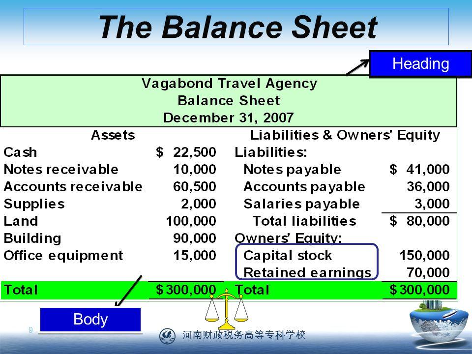 河南财政税务高等专科学校 9 The Balance Sheet Heading Body