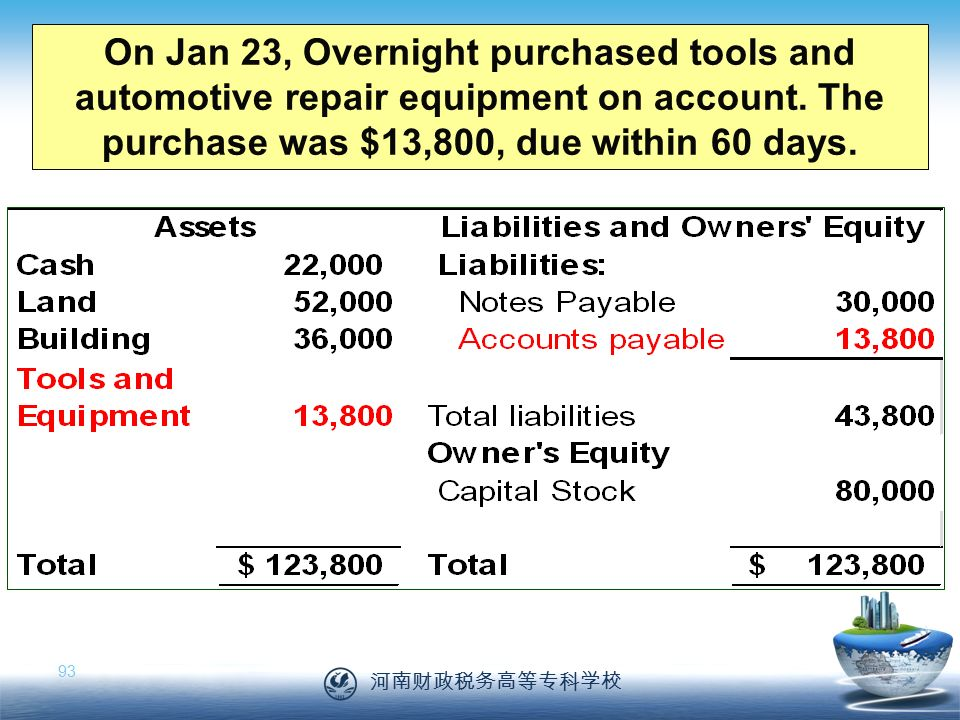 河南财政税务高等专科学校 93 Purchase on account: a deferral of payments Installment payment Purchase on account: a deferral of payments Installment payment On Jan 23, Overnight purchased tools and automotive repair equipment on account.