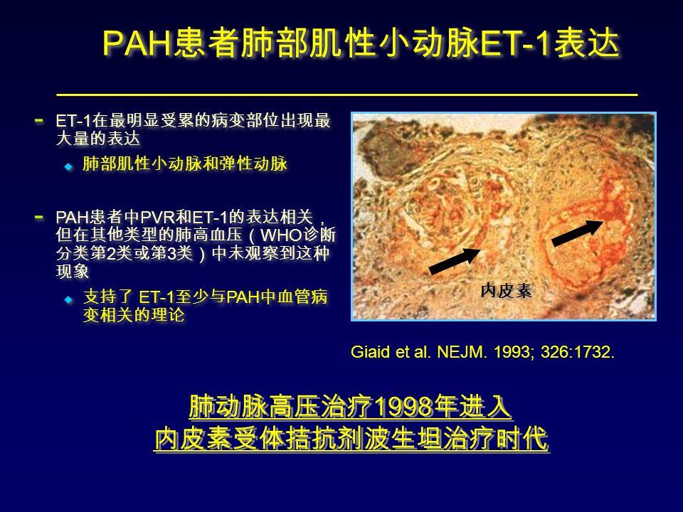 PAH 患者肺部肌性小动脉 ET-1 表达 Giaid et al. NEJM. 1993; 326:1732.