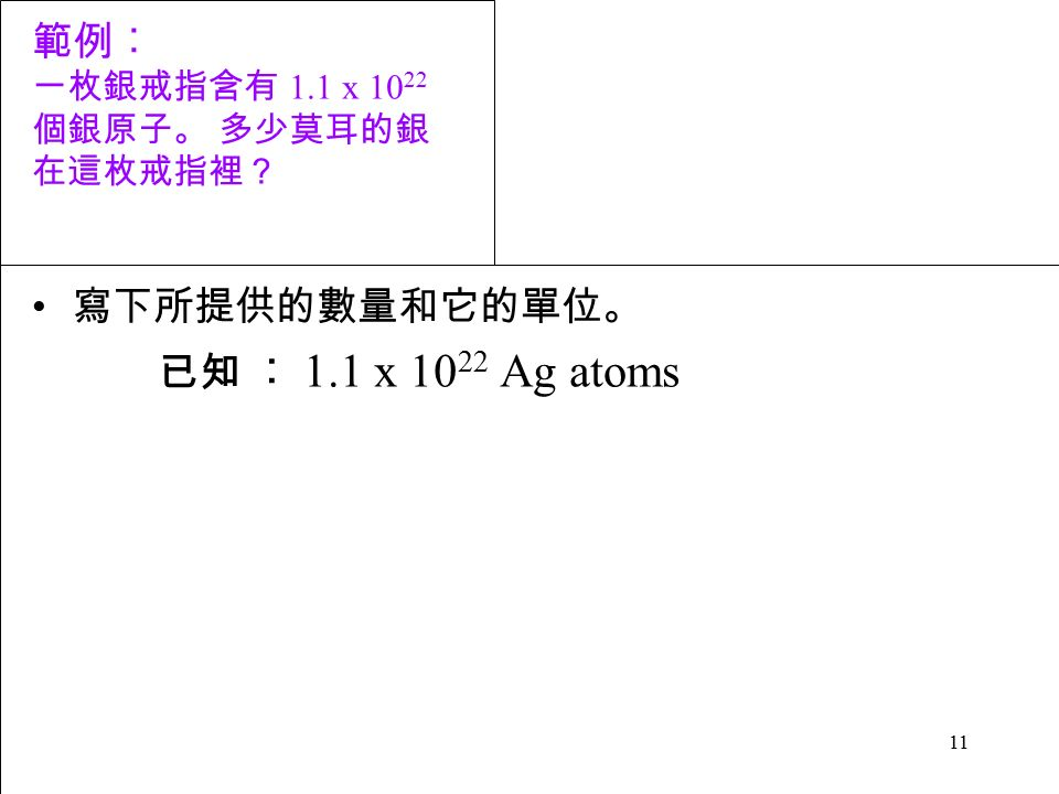 11 範例︰ 一枚銀戒指含有 1.1 x 10 22 個銀原子。 多少莫耳的銀 在這枚戒指裡? 寫下所提供的數量和它的單位。 已知 ︰ 1.1 x 10 22 Ag atoms