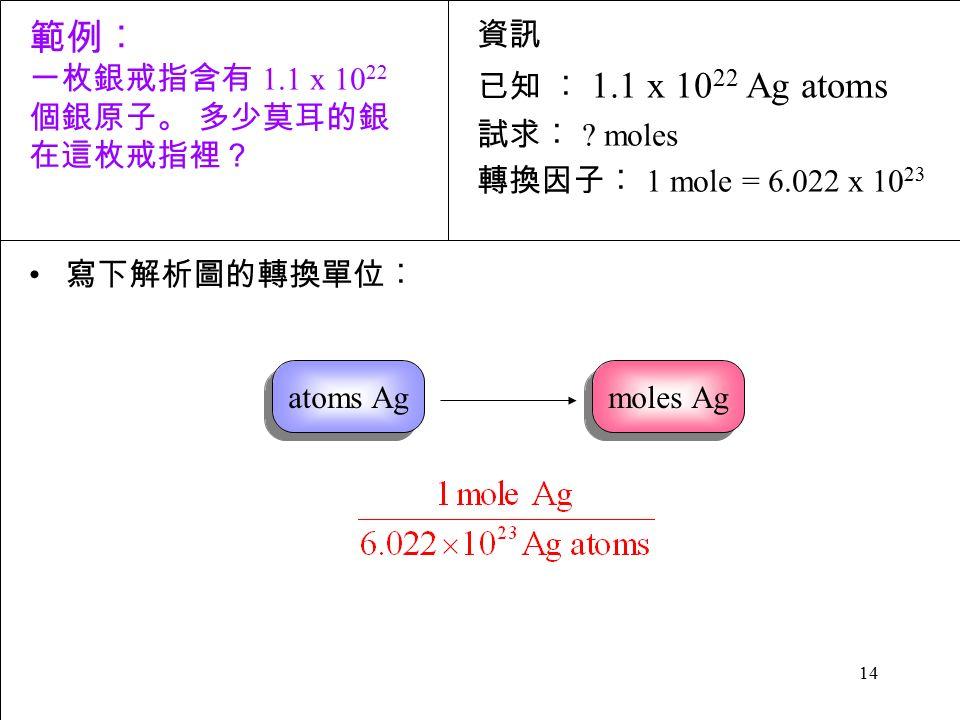 14 寫下解析圖的轉換單位︰ 資訊 已知 ︰ 1.1 x 10 22 Ag atoms 試求︰ .