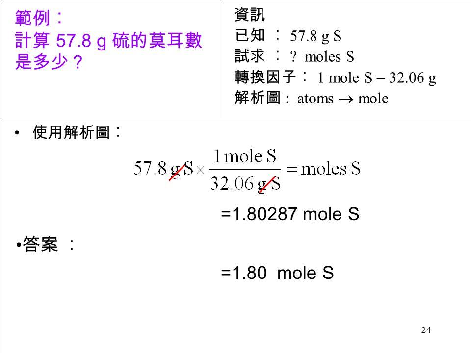 24 使用解析圖︰ =1.80287 mole S =1.80 mole S 答案 ︰ 資訊 已知 ︰ 57.8 g S 試求 ︰ .