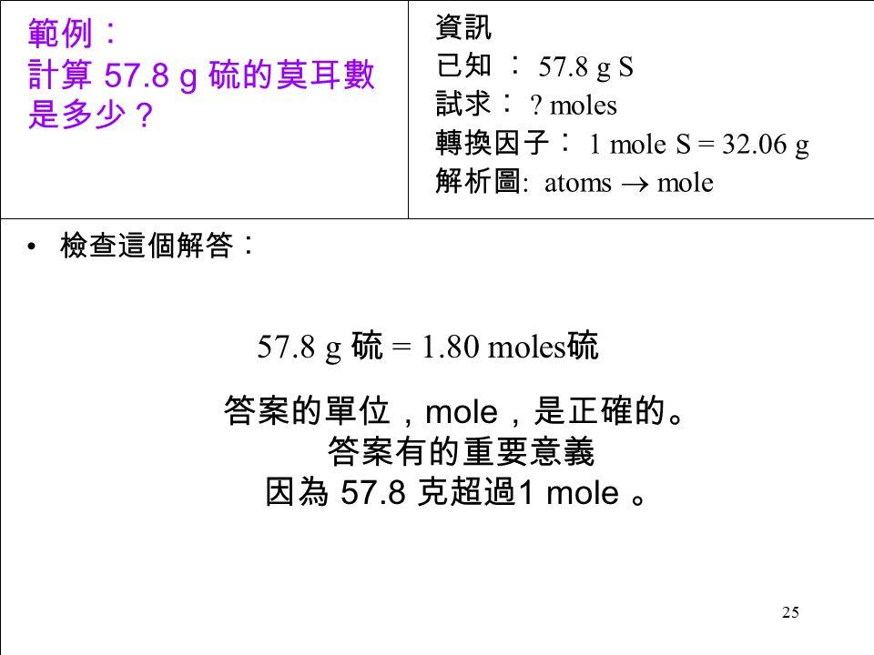 25 檢查這個解答︰ 57.8 g 硫 = 1.80 moles 硫 答案的單位, mole ,是正確的。 答案有的重要意義 因為 57.8 克超過 1 mole 。 資訊 已知 ︰ 57.8 g S 試求︰ .
