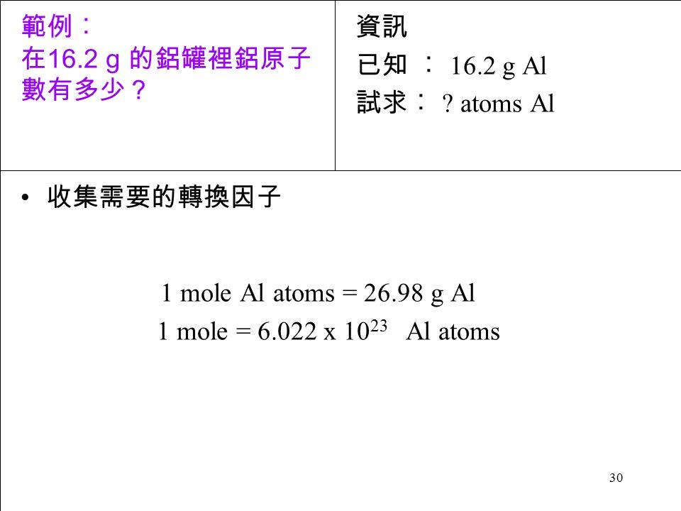 30 收集需要的轉換因子 1 mole Al atoms = 26.98 g Al 1 mole = 6.022 x 10 23 Al atoms 資訊 已知 ︰ 16.2 g Al 試求︰ .