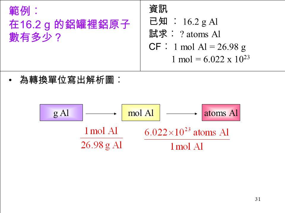 31 為轉換單位寫出解析圖︰ 資訊 已知 ︰ 16.2 g Al 試求︰ .