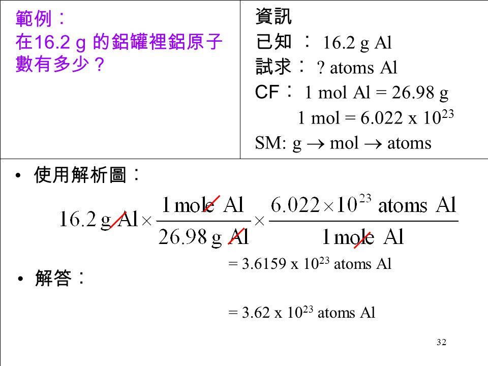 32 使用解析圖︰ = 3.6159 x 10 23 atoms Al = 3.62 x 10 23 atoms Al 解答︰ 資訊 已知 ︰ 16.2 g Al 試求︰ .