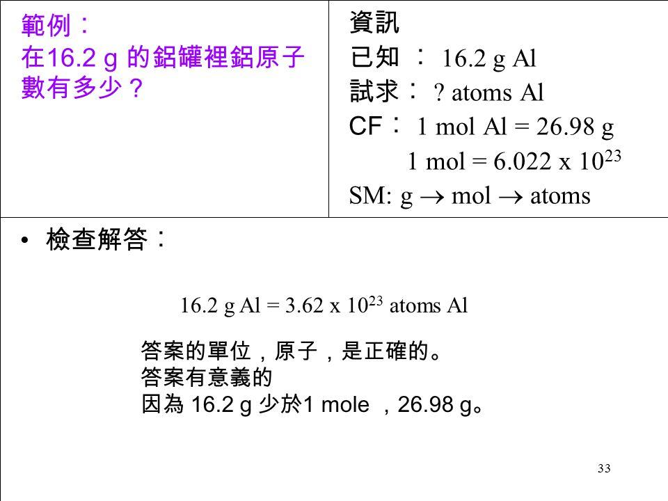 33 檢查解答︰ 16.2 g Al = 3.62 x 10 23 atoms Al 答案的單位,原子,是正確的。 答案有意義的 因為 16.2 g 少於 1 mole , 26.98 g 。 資訊 已知 ︰ 16.2 g Al 試求︰ .