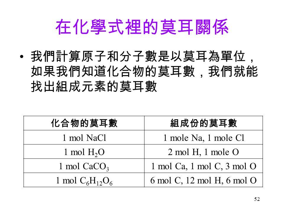 52 在化學式裡的莫耳關係 我們計算原子和分子數是以莫耳為單位, 如果我們知道化合物的莫耳數,我們就能 找出組成元素的莫耳數 化合物的莫耳數組成份的莫耳數 1 mol NaCl1 mole Na, 1 mole Cl 1 mol H 2 O2 mol H, 1 mole O 1 mol CaCO 3 1 mol Ca, 1 mol C, 3 mol O 1 mol C 6 H 12 O 6 6 mol C, 12 mol H, 6 mol O