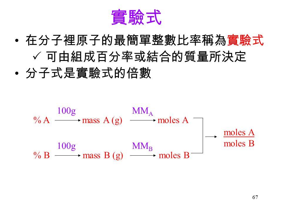 67 實驗式 在分子裡原子的最簡單整數比率稱為實驗式  可由組成百分率或結合的質量所決定 分子式是實驗式的倍數 % A mass A (g) moles A 100g MM A % B mass B (g) moles B 100g MM B moles A moles B