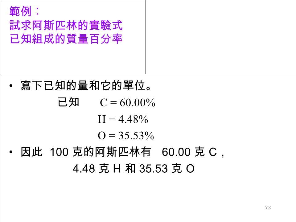72 範例︰ 試求阿斯匹林的實驗式 已知組成的質量百分率 寫下已知的量和它的單位。 已知 C = 60.00% H = 4.48% O = 35.53% 因此 100 克的阿斯匹林有 60.00 克 C , 4.48 克 H 和 35.53 克 O