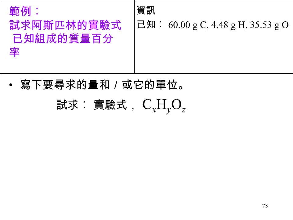 73 寫下要尋求的量和/或它的單位。 試求︰ 實驗式, C x H y O z 資訊 已知︰ 60.00 g C, 4.48 g H, 35.53 g O 範例︰ 試求阿斯匹林的實驗式 已知組成的質量百分 率