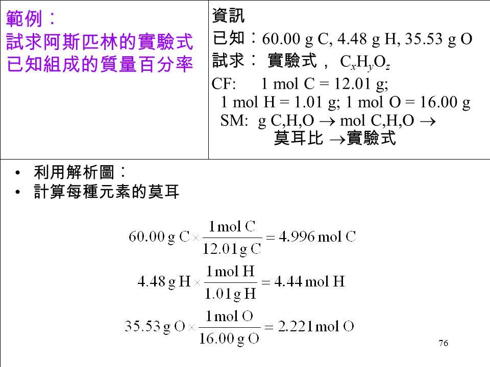 76 利用解析圖︰ 計算每種元素的莫耳 資訊 已知︰ 60.00 g C, 4.48 g H, 35.53 g O 試求︰ 實驗式, C x H y O z CF: 1 mol C = 12.01 g; 1 mol H = 1.01 g; 1 mol O = 16.00 g SM: g C,H,O  mol C,H,O  莫耳比  實驗式 範例︰ 試求阿斯匹林的實驗式 已知組成的質量百分率