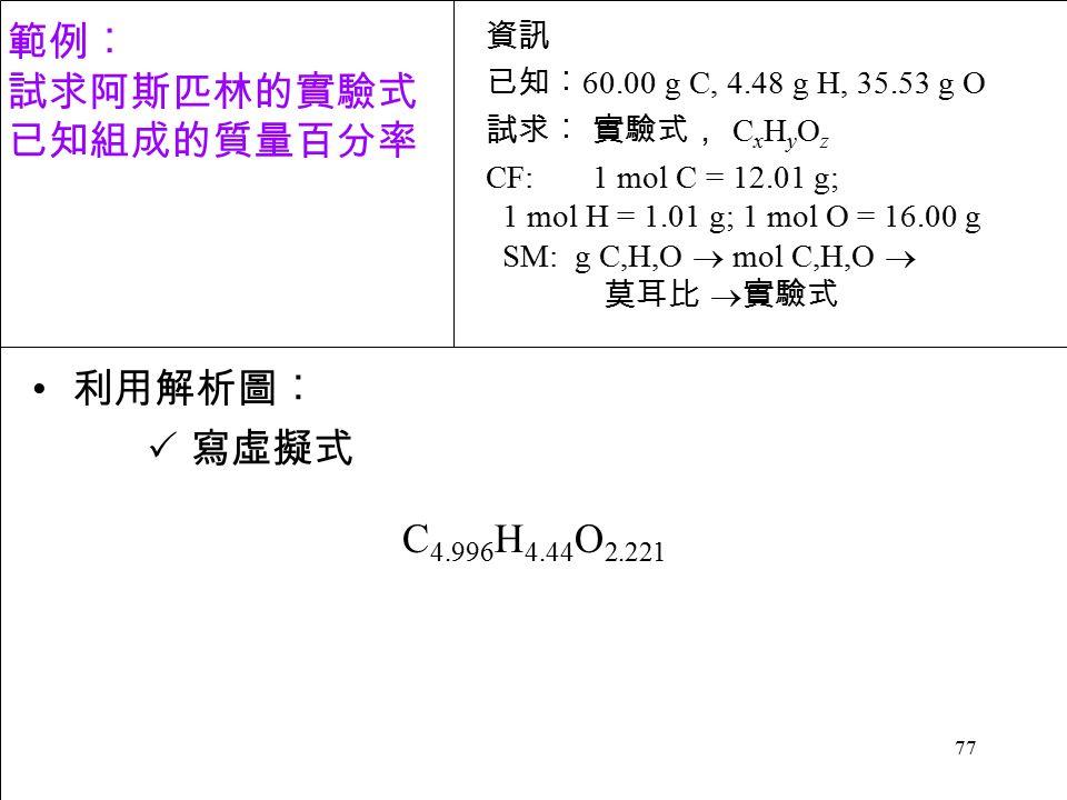 77 利用解析圖︰  寫虛擬式 資訊 已知︰ 60.00 g C, 4.48 g H, 35.53 g O 試求︰ 實驗式, C x H y O z CF: 1 mol C = 12.01 g; 1 mol H = 1.01 g; 1 mol O = 16.00 g SM: g C,H,O  mol C,H,O  莫耳比  實驗式 範例︰ 試求阿斯匹林的實驗式 已知組成的質量百分率 C 4.996 H 4.44 O 2.221