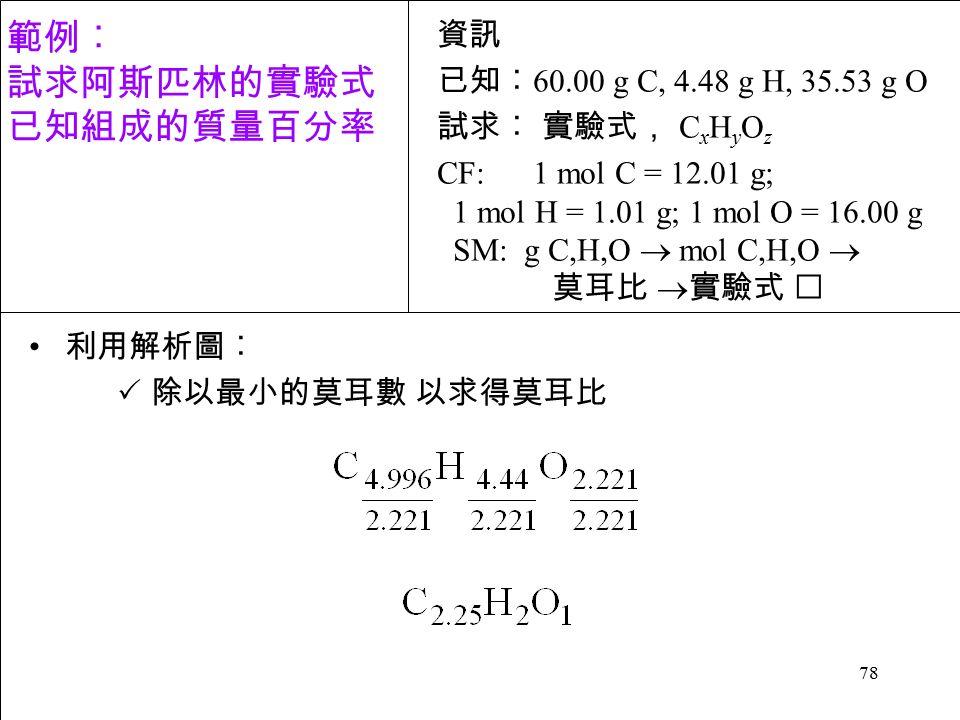 78 利用解析圖︰  除以最小的莫耳數 以求得莫耳比 資訊 已知︰ 60.00 g C, 4.48 g H, 35.53 g O 試求︰ 實驗式, C x H y O z CF: 1 mol C = 12.01 g; 1 mol H = 1.01 g; 1 mol O = 16.00 g SM: g C,H,O  mol C,H,O  莫耳比  實驗式  範例︰ 試求阿斯匹林的實驗式 已知組成的質量百分率