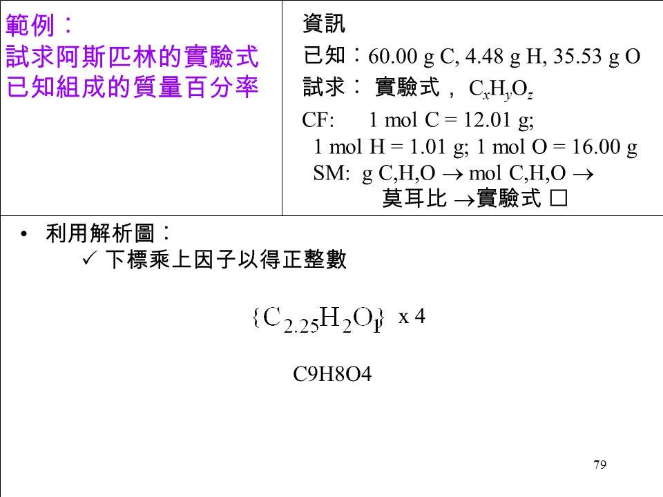 79 利用解析圖︰  下標乘上因子以得正整數 資訊 已知︰ 60.00 g C, 4.48 g H, 35.53 g O 試求︰ 實驗式, C x H y O z CF: 1 mol C = 12.01 g; 1 mol H = 1.01 g; 1 mol O = 16.00 g SM: g C,H,O  mol C,H,O  莫耳比  實驗式  範例︰ 試求阿斯匹林的實驗式 已知組成的質量百分率 { } x 4 C9H8O4