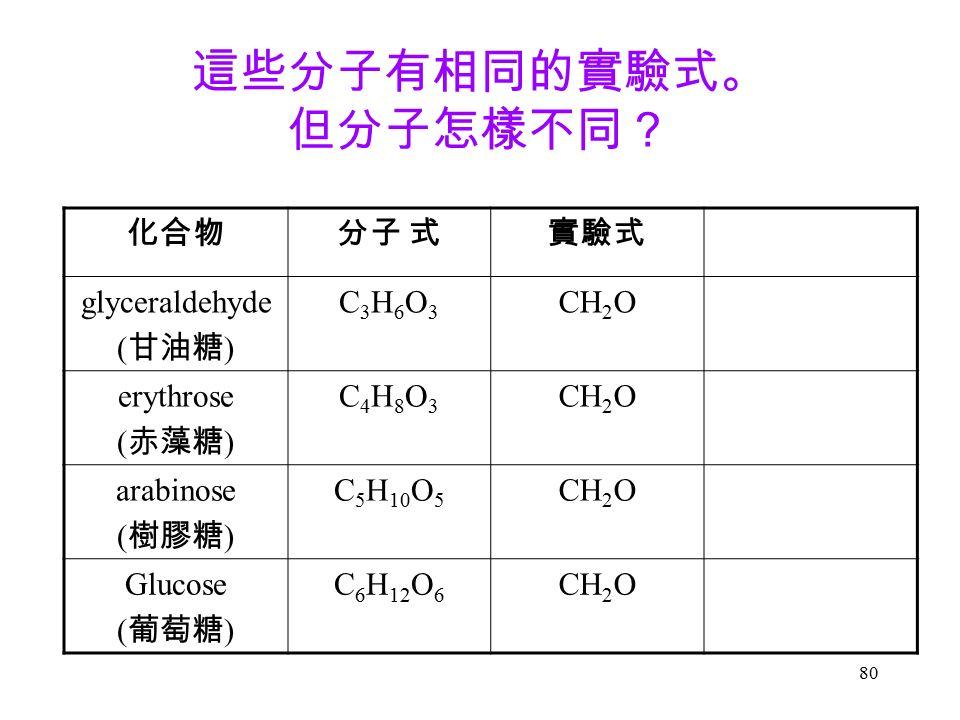 80 這些分子有相同的實驗式。 但分子怎樣不同? 化合物分子 式實驗式 glyceraldehyde ( 甘油糖 ) C3H6O3C3H6O3 CH 2 O erythrose ( 赤藻糖 ) C4H8O3C4H8O3 CH 2 O arabinose ( 樹膠糖 ) C 5 H 10 O 5 CH 2 O Glucose ( 葡萄糖 ) C 6 H 12 O 6 CH 2 O