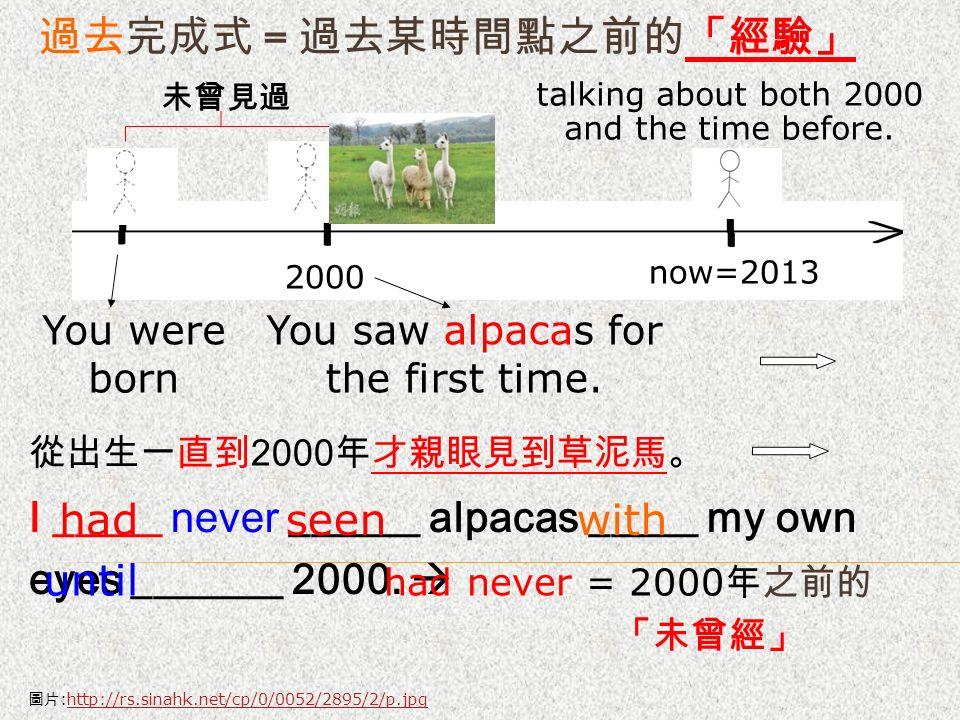 過去完成式 = 過去某時間點之前的「經驗」 talking about both 2000 and the time before.