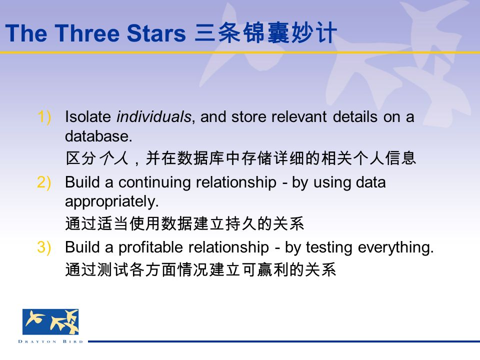 The Three Stars 三条锦囊妙计 1)Isolate individuals, and store relevant details on a database.