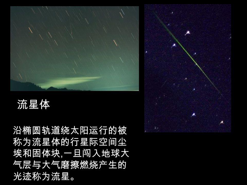 注意彗星绕日公转 的方向和彗尾的变 化规律?