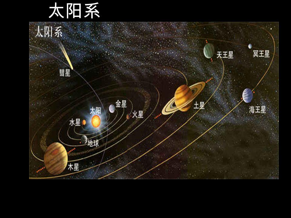 地球同它的天然卫星 —— 月球所构成的天体系统,地 球是它的中心天体,月球绕着地球公转同时也在自 转,自转方向和周期与公转方向、周期一样。