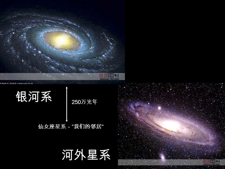 室女座星云 ———— 距地球 2800 万光年,横跨 14 万 光年; 8000 亿颗恒星