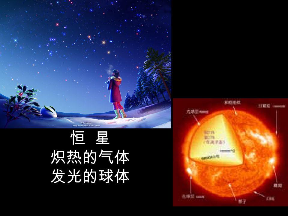 项链星云距离地球约 1.5 万光年 问题 1 :光年是时间单位还 是距离单位? 问题 2 :根据教材,计算 1 光年等于多少万亿千米? 问题 3 :目前飞行速度最快 的是新地平线号探测器, 速度为每秒 16 千米,问以 它的速度飞到项链星云, 需要多久? 距离单位 9.46 万亿千米 281250000 年