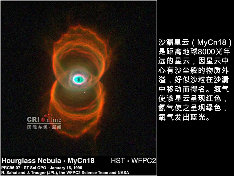 恒 星 炽热的气体 发光的球体