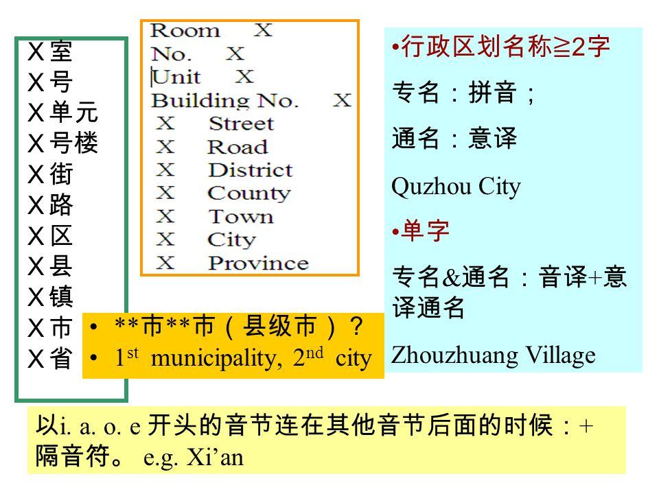 X室 X号 X单元 X号楼 X街 X路 X区 X县 X镇 X市 X省 ** 市 ** 市(县级市)? 1 st municipality, 2 nd city 行政区划名称≧ 2 字 专名:拼音; 通名:意译 Quzhou City 单字 专名 & 通名:音译 + 意 译通名 Zhouzhuang Village 以 i.