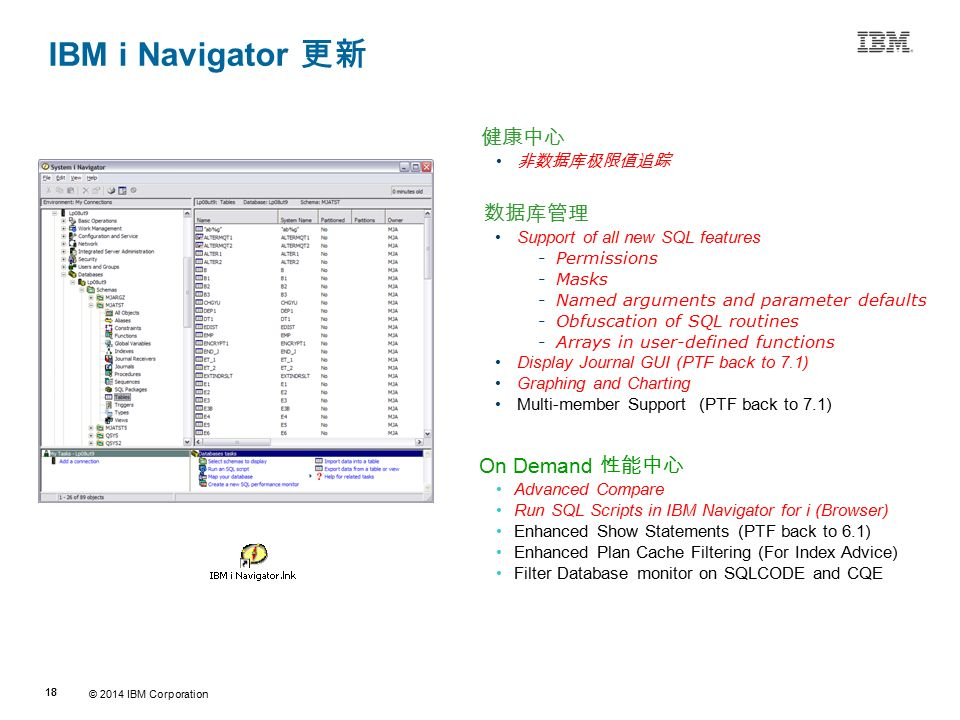 © 2014 IBM Corporation 18 Source:If applicable, describe source origin 数据库管理 Support of all new SQL features -Permissions -Masks -Named arguments and parameter defaults -Obfuscation of SQL routines -Arrays in user-defined functions Display Journal GUI (PTF back to 7.1) Graphing and Charting Multi-member Support (PTF back to 7.1) 健康中心 非数据库极限值追踪 On Demand 性能中心 Advanced Compare Run SQL Scripts in IBM Navigator for i (Browser) Enhanced Show Statements (PTF back to 6.1) Enhanced Plan Cache Filtering (For Index Advice) Filter Database monitor on SQLCODE and CQE IBM i Navigator 更新