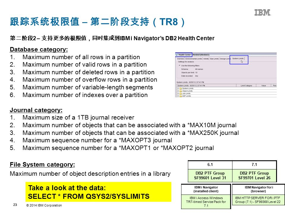 © 2014 IBM Corporation 23 Source:If applicable, describe source origin 跟踪系统极限值 – 第二阶段支持( TR8 ) 第二阶段 2 – 支持更多的极限值,同时集成到 IBM i Navigator's DB2 Health Center Database category: 1.Maximum number of all rows in a partition 2.Maximum number of valid rows in a partition 3.Maximum number of deleted rows in a partition 4.Maximum number of overflow rows in a partition 5.Maximum number of variable-length segments 6.Maximum number of indexes over a partition Journal category: 1.Maximum size of a 1TB journal receiver 2.Maximum number of objects that can be associated with a *MAX10M journal 3.Maximum number of objects that can be associated with a *MAX250K journal 4.Maximum sequence number for a *MAXOPT3 journal 5.Maximum sequence number for a *MAXOPT1 or *MAXOPT2 journal File System category: Maximum number of object description entries in a library DB2 PTF Group SF99601 Level 31 DB2 PTF Group SF99701 Level 26 Take a look at the data: SELECT * FROM QSYS2/SYSLIMITS IBM i Navigator (installed client) IBM i Access Windows TR7-timed Service Pack for 7.1 IBM Navigator for i (browser) IBM HTTP SERVER FOR i PTF Group (7.1) - SF99368 Level 22