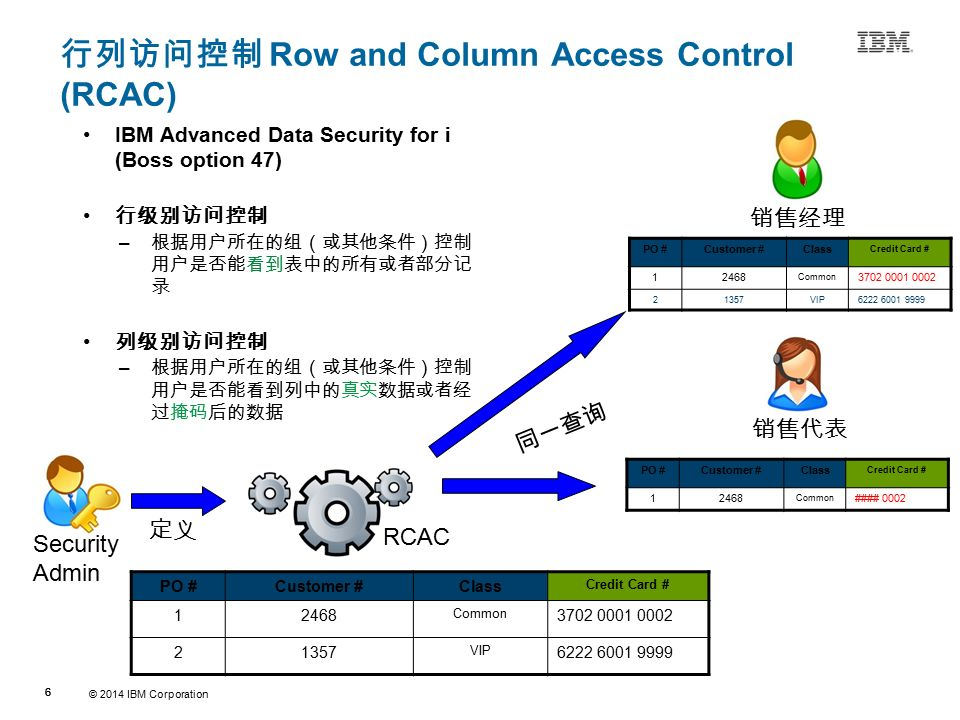 © 2014 IBM Corporation 66 Source:If applicable, describe source origin 行列访问控制 Row and Column Access Control (RCAC) IBM Advanced Data Security for i (Boss option 47) 行级别访问控制 – 根据用户所在的组(或其他条件)控制 用户是否能看到表中的所有或者部分记 录 列级别访问控制 – 根据用户所在的组(或其他条件)控制 用户是否能看到列中的真实数据或者经 过掩码后的数据 PO #Customer #Class Credit Card # 12468 Common 3702 0001 0002 21357 VIP 6222 6001 9999 销售经理 Security Admin 定义 RCAC 销售代表 PO #Customer #Class Credit Card # 12468 Common #### 0002 PO #Customer #Class Credit Card # 12468 Common 3702 0001 0002 21357VIP6222 6001 9999 同一查询
