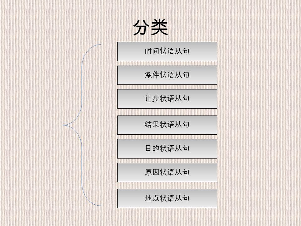 分类 条件状语从句 地点状语从句 时间状语从句 让步状语从句 结果状语从句 目的状语从句 原因状语从句