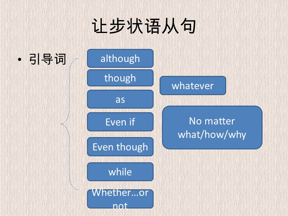 让步状语从句 引导词 although though as Even if Even though while Whether…or not whatever No matter what/how/why