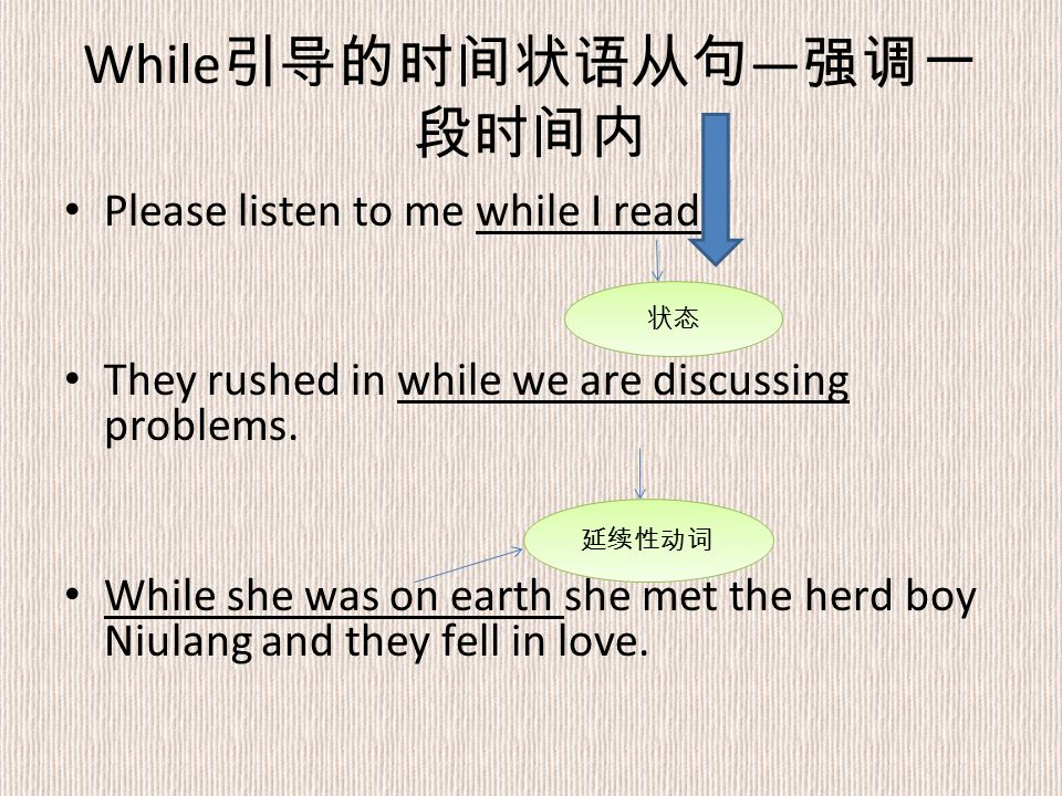 While 引导的时间状语从句 — 强调一 段时间内 Please listen to me while I read.
