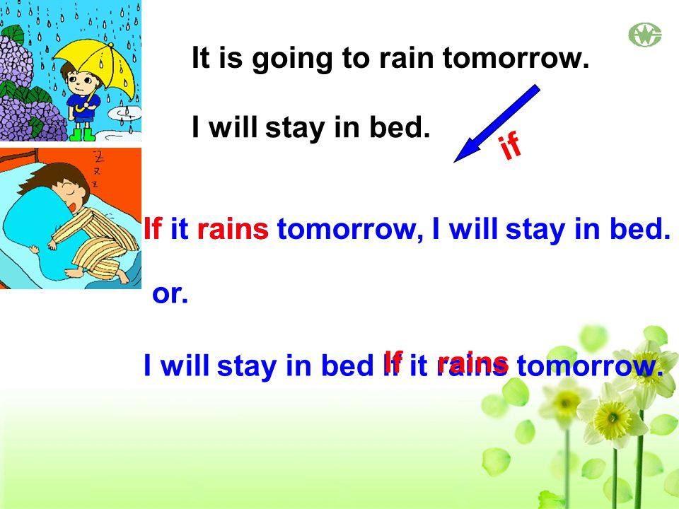 What will happen tomorrow . It will be sunny tomorrow.