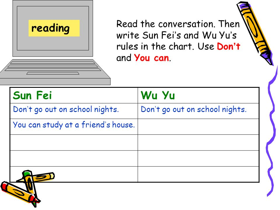 reading Read the conversation. Then write Sun Fei ' s and Wu Yu ' s rules in the chart.