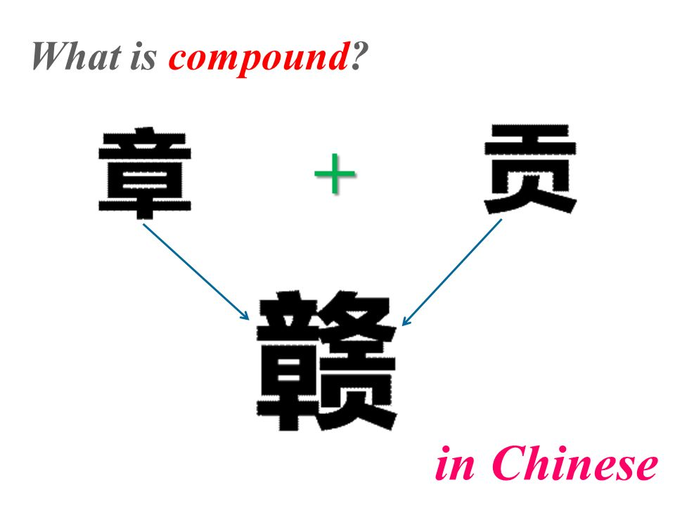 What is compound + in Chinese