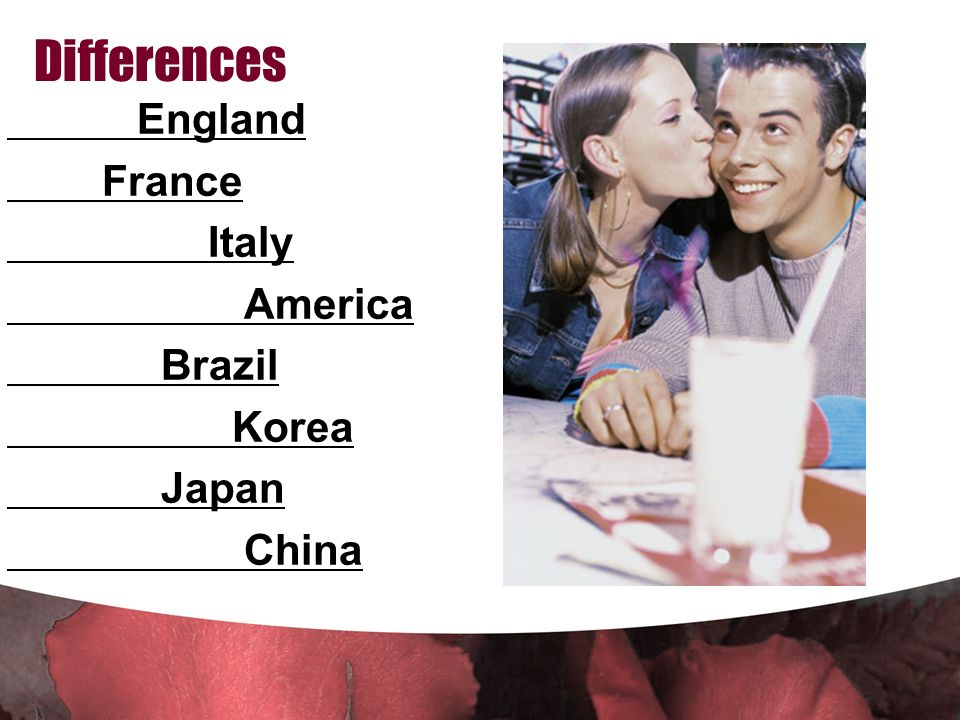 Differences England France Italy America Brazil Korea Japan China
