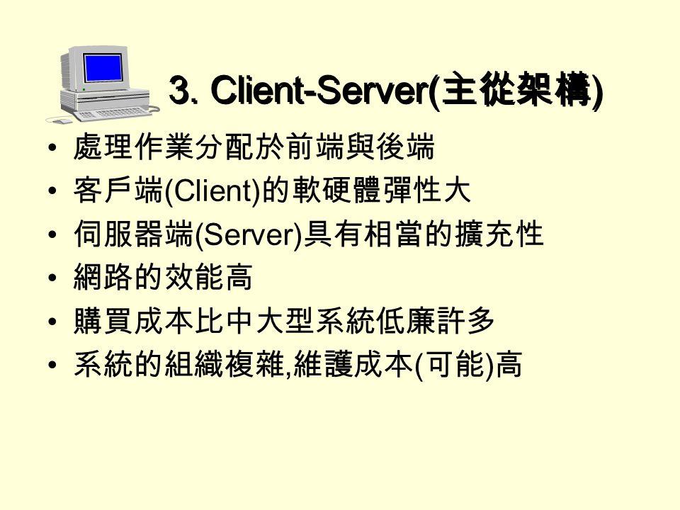 PC 應用程式 網路 API 資料庫 網路 API File Server 整個資料庫 資料查詢 File Server 資料查詢方式