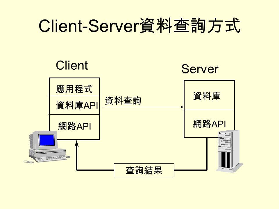 處理作業分配於前端與後端 客戶端 (Client) 的軟硬體彈性大 伺服器端 (Server) 具有相當的擴充性 網路的效能高 購買成本比中大型系統低廉許多 系統的組織複雜, 維護成本 ( 可能 ) 高 3.