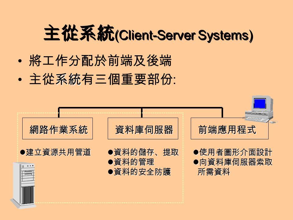 Client 應用程式 網路 API 資料庫 網路 API Server 查詢結果 資料查詢 資料庫 API Client-Server 資料查詢方式