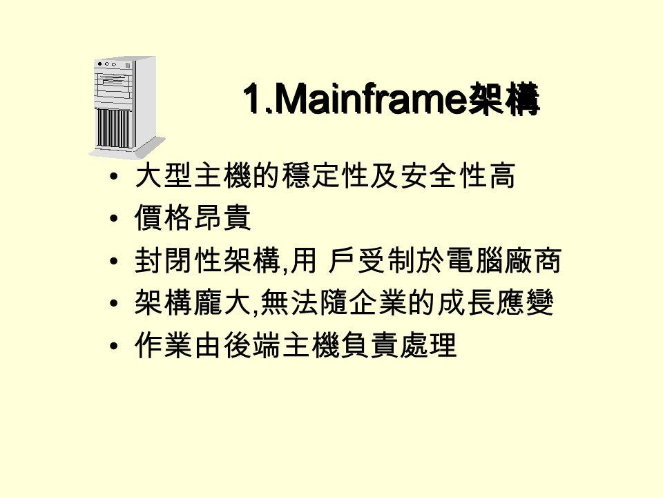 電腦作業系統的架構  迷你級至中大型主機 (Mainframe) 的架構  檔案伺服器 (File Server) 的架構  主從 (Client-Server) 架構 – 以網際網路為基礎的主從架構 (Web-Based Client- Server)
