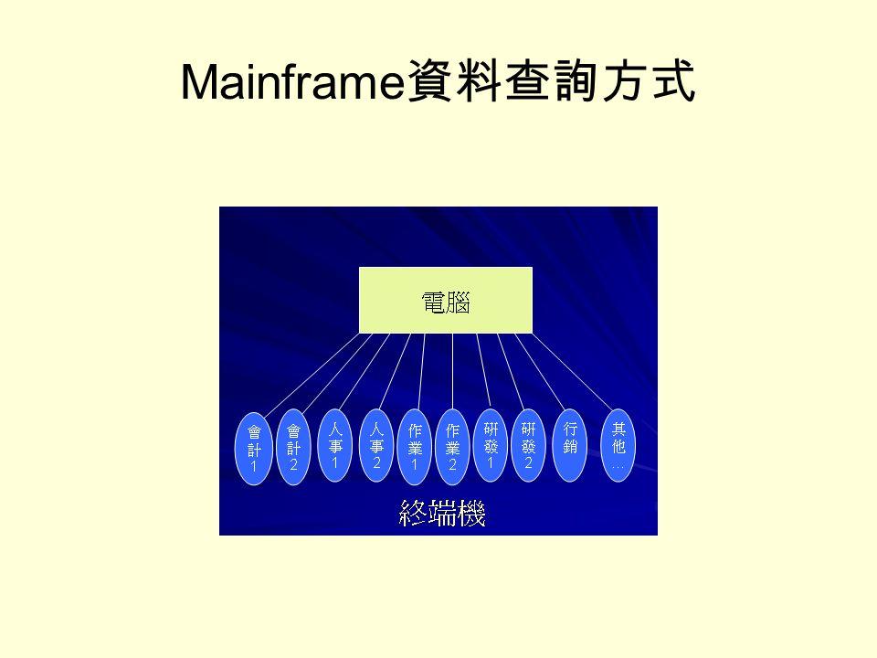 1.Mainframe 架構 大型主機的穩定性及安全性高 價格昂貴 封閉性架構, 用 戶受制於電腦廠商 架構龐大, 無法隨企業的成長應變 作業由後端主機負責處理