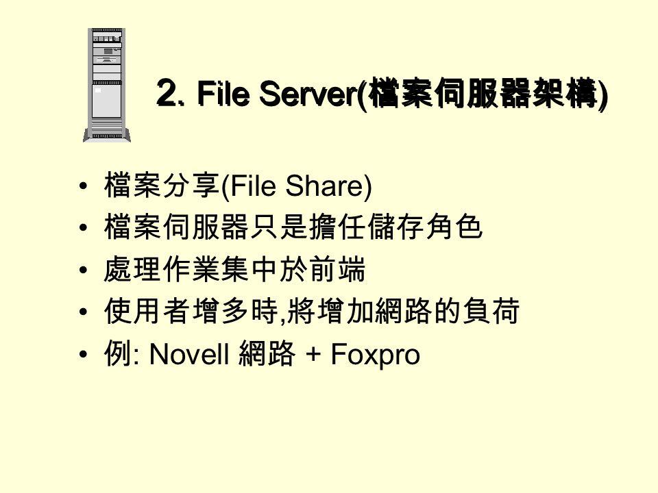 Mainframe 資料查詢方式