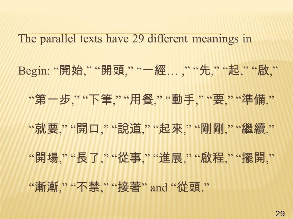 The parallel texts have 29 different meanings in Begin: 開始, 開頭, 一經 …, 先, 起, 啟, 第一步, 下筆, 用餐, 動手, 要, 準備, 就要, 開口, 說道, 起來, 剛剛, 繼續, 開場, 長了, 從事, 進展, 啟程, 擺開, 漸漸, 不禁, 接著 and 從頭. 29