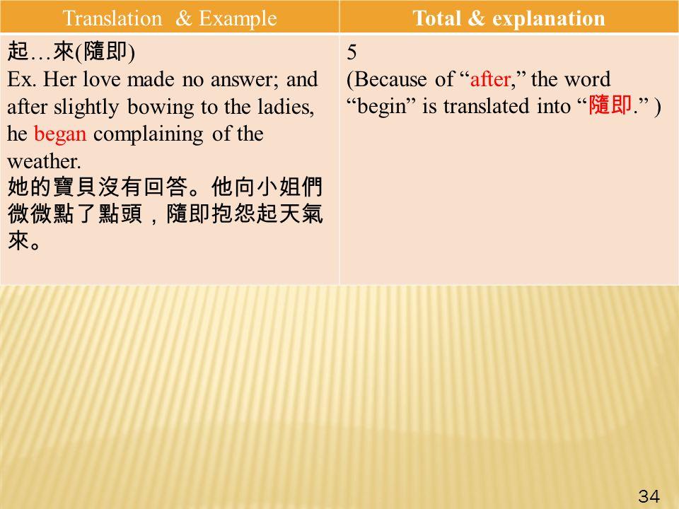 Translation & ExampleTotal & explanation 起 … 來 ( 隨即 ) Ex.