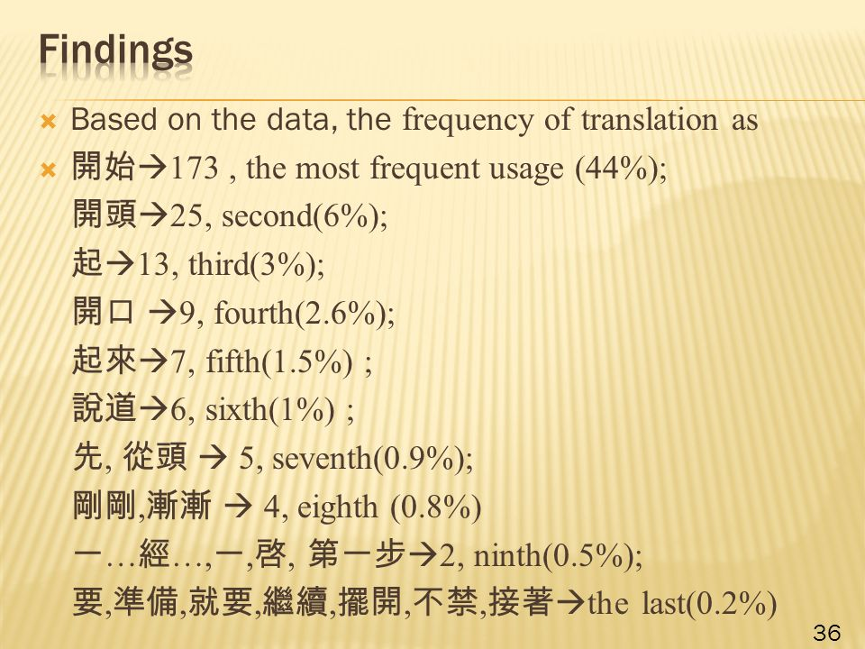  Based on the data, the frequency of translation as  開始  173, the most frequent usage (44%); 開頭  25, second(6%); 起  13, third(3%); 開口  9, fourth(2.6%); 起來  7, fifth(1.5%) ; 說道  6, sixth(1%) ; 先, 從頭  5, seventh(0.9%); 剛剛, 漸漸  4, eighth (0.8%) 一 … 經 …, 一, 啓, 第一步  2, ninth(0.5%); 要, 準備, 就要, 繼續, 擺開, 不禁, 接著  the last(0.2%) 36