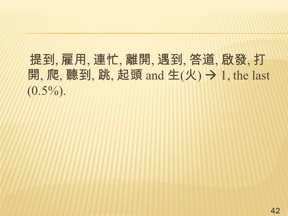 提到, 雇用, 連忙, 離開, 遇到, 答道, 啟發, 打 開, 爬, 聽到, 跳, 起頭 and 生 ( 火 )  1, the last (0.5%). 42