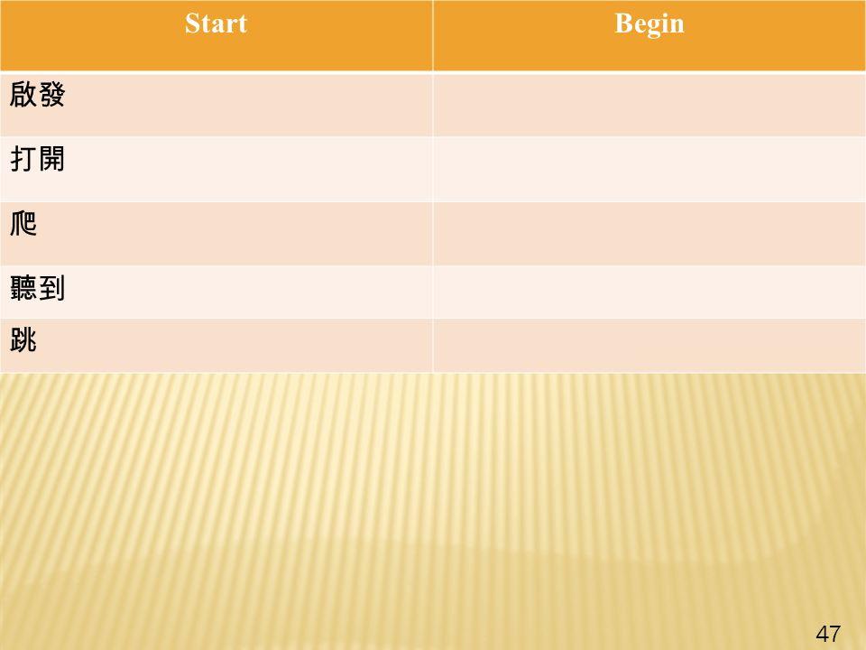 StartBegin 啟發 打開 爬 聽到 跳 47