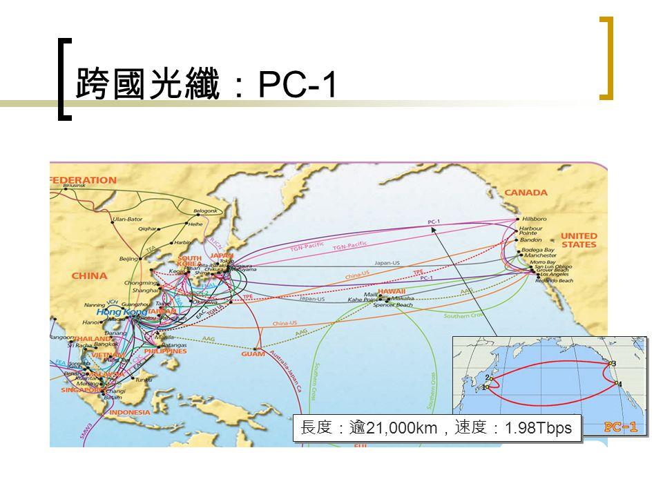 跨國光纖: PC-1 長度:逾 21,000km ,速度: 1.98Tbps